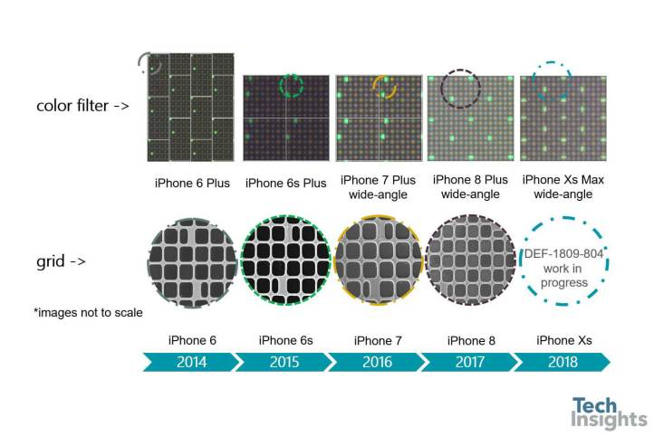 iPhone-Wide-Angle-Camera-Focus-Pixel-Trend